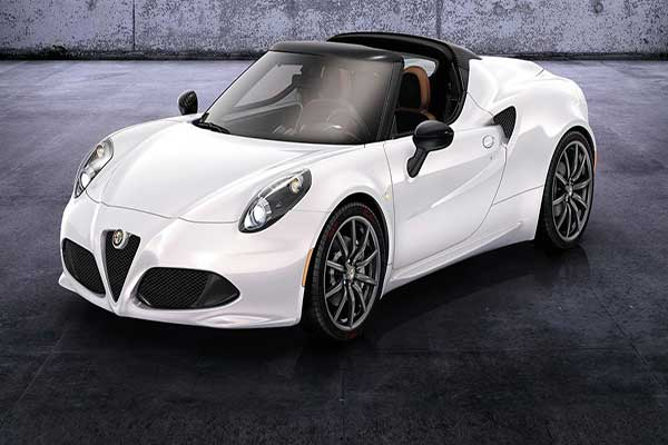 Alfa Romeo Today