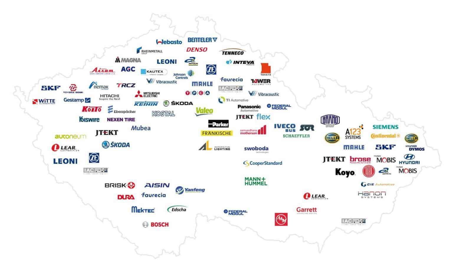 Czech Automotive Industry
